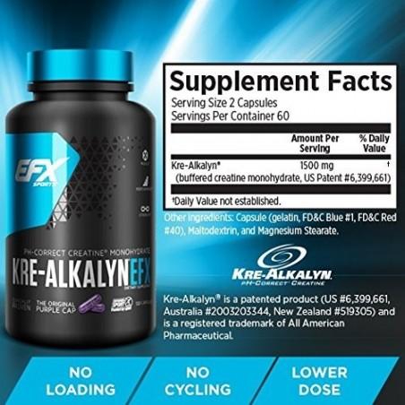 Kre-Alkalyn® EFX